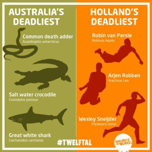 The Netherlands vs. Australia