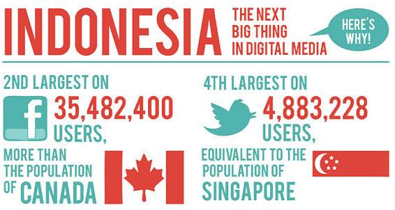 indonesia-social-media (1)