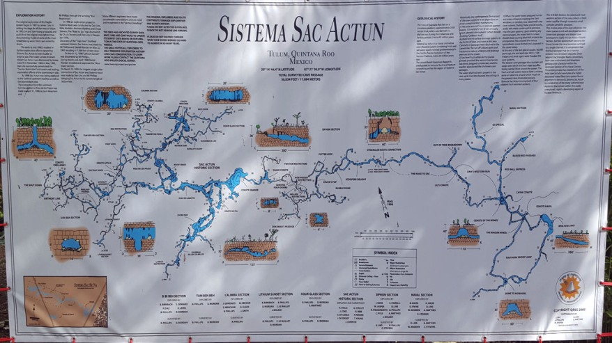 Gran Cenote - Sac Actun